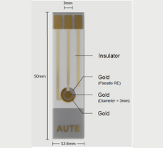 GOLD SCREEN PRINTED ELECTRODES